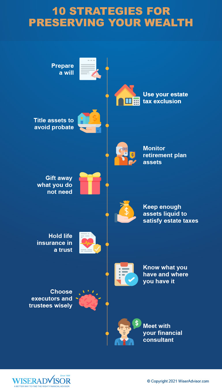 10 Strategies for Preserving Your Wealth