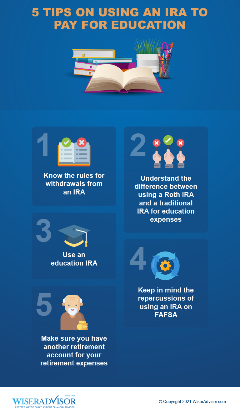 5 Tips on Using an IRA for Education