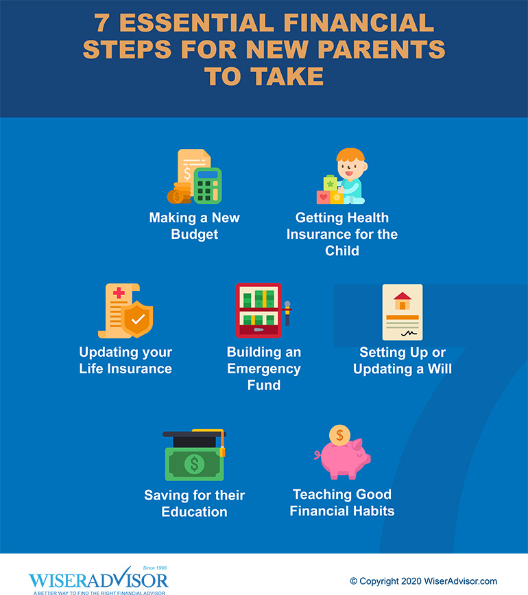 7 Essential Financial Steps for New Parents to Take