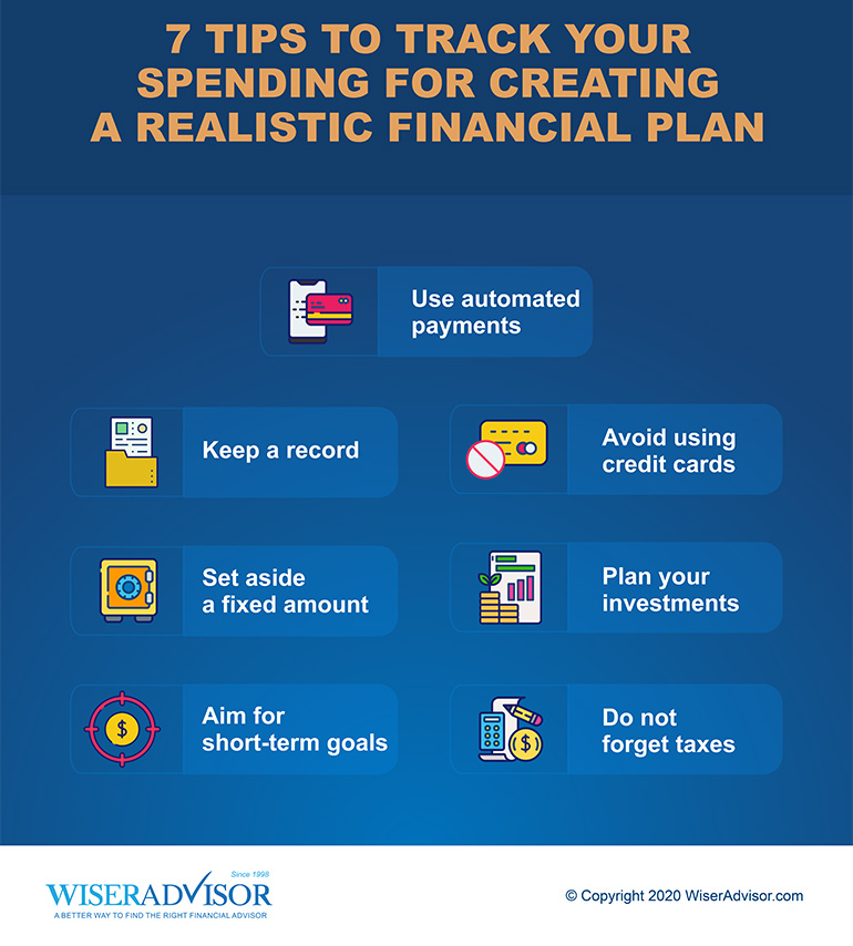 7 Tips to Track your Spending for Creating a Realistic Financial Plan