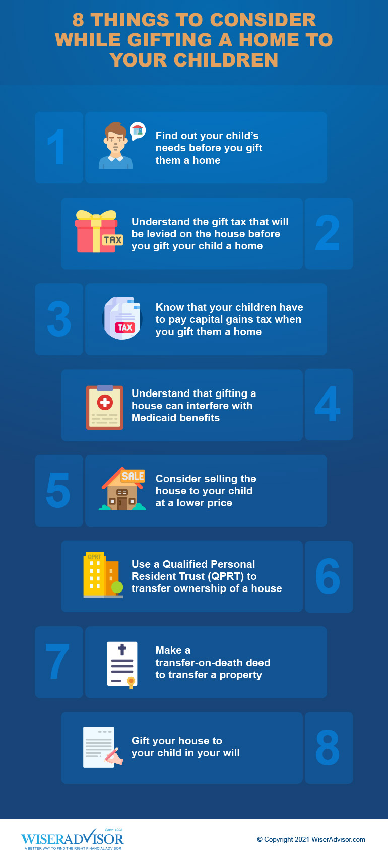 8 Things to Consider While Gifting A Home to Your Children