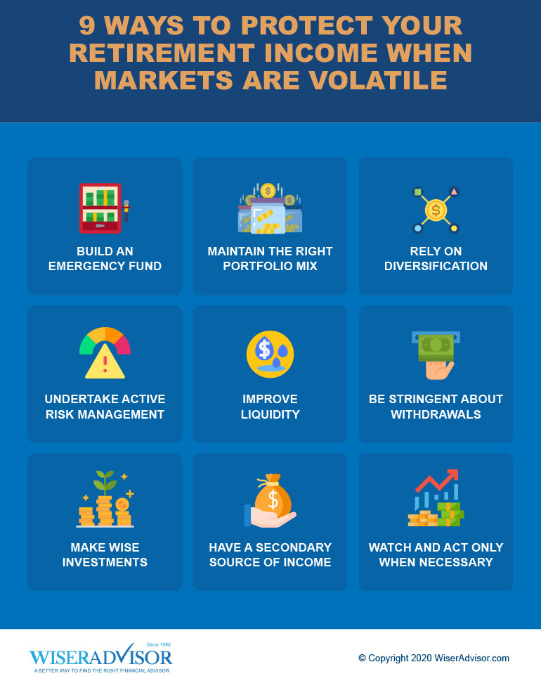9 Ways to Protect Your Retirement Income When Markets Are Volatile