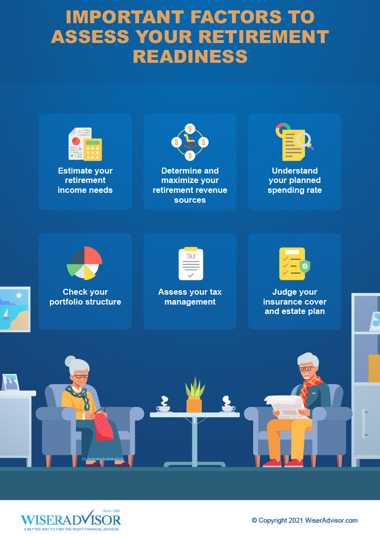 Important Factors to Assess Your Retirement Readiness