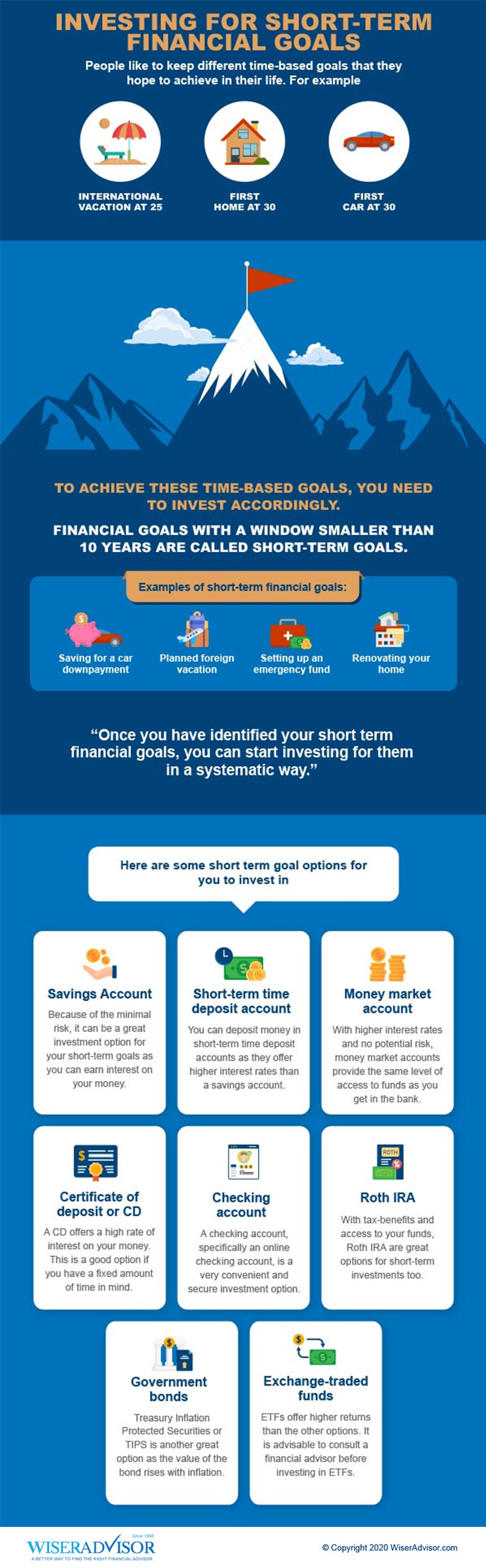 Investing for Short-Term Financial Goals