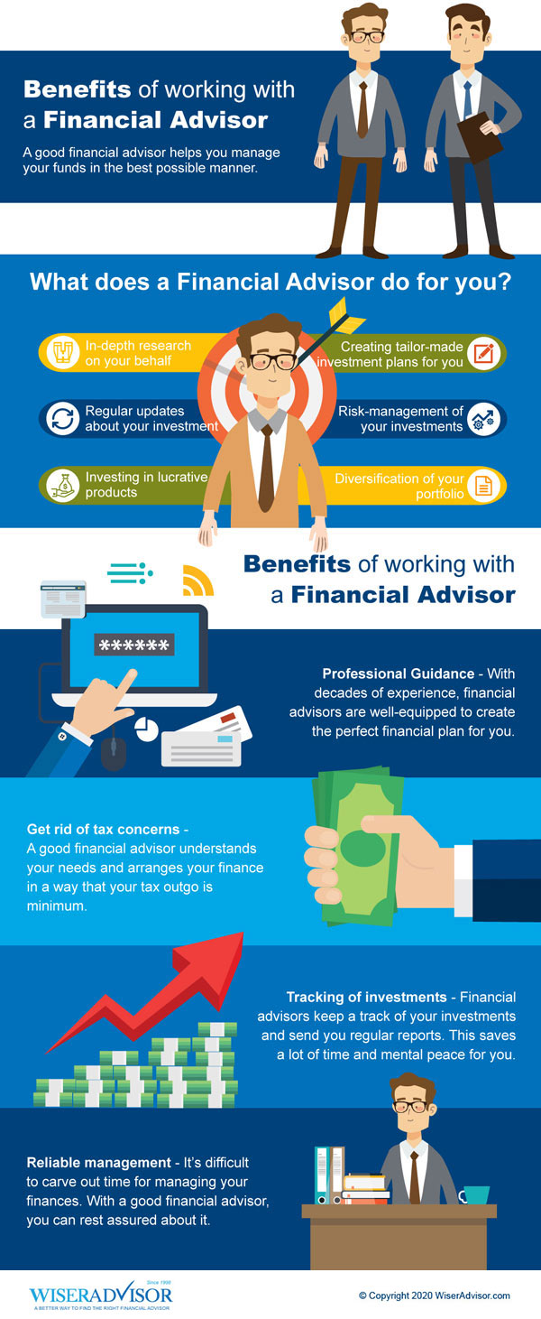 Financial Advisor: Roles & Benefits Of Working With a Financial Advisor