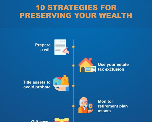 https://static.wiseradvisor.com/wiseradvisor/infographics/small/10-Strategies-for-Preserving-Your-Wealth-small.jpg