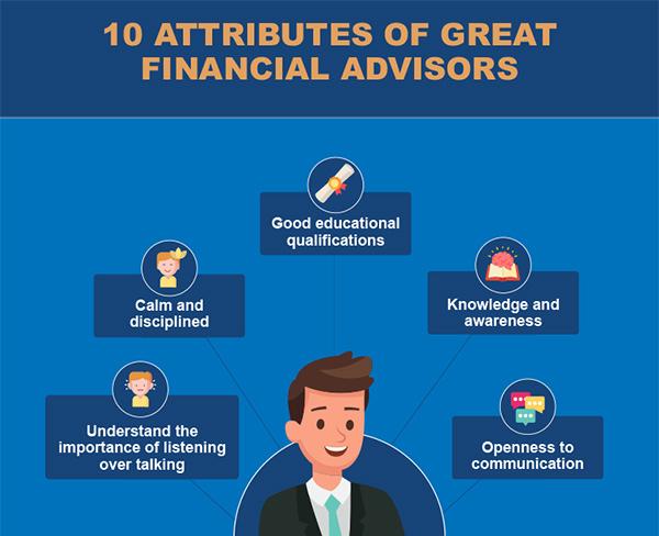 https://static.wiseradvisor.com/wiseradvisor/infographics/small/10_Oct_10-Attributes-of-Great-Financial-Advisors-small.jpg