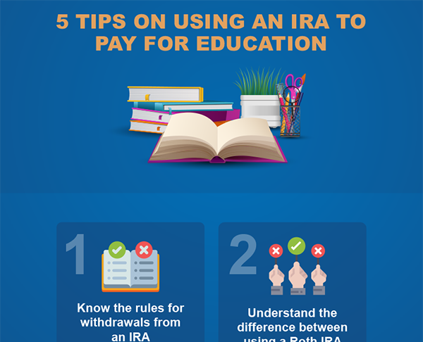 https://static.wiseradvisor.com/wiseradvisor/infographics/small/5-Tips-on-Using-an-IRA-to-Pay-For-Education-small.png