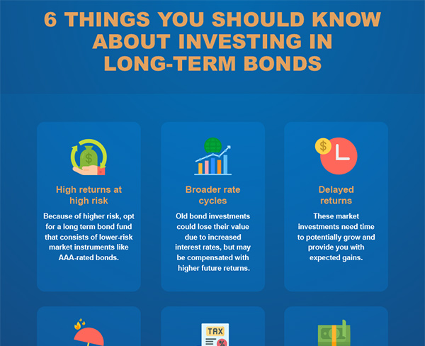 https://static.wiseradvisor.com/wiseradvisor/infographics/small/6-Things-you-should-know-about-investing-in-longer-bonds-small.jpg