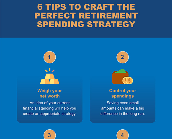 https://static.wiseradvisor.com/wiseradvisor/infographics/small/6-Tips-to-Craft-the-Perfect-Retirement-Spending-Strategy-small.jpg