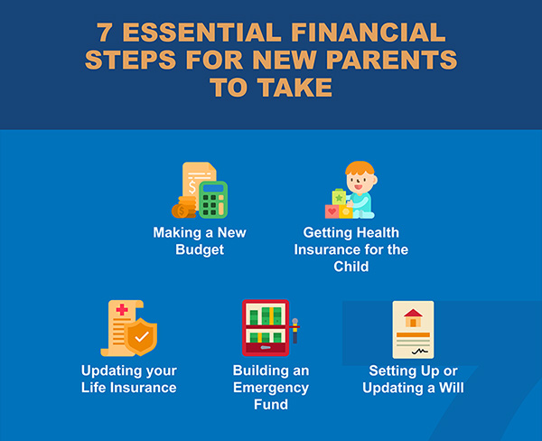 https://static.wiseradvisor.com/wiseradvisor/infographics/small/7-Essential-Financial-Steps-for-New-Parents-to-Take-small.jpg