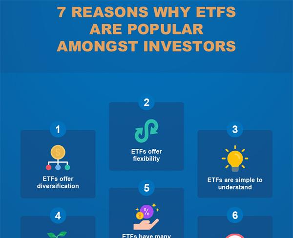 https://static.wiseradvisor.com/wiseradvisor/infographics/small/7-Reasons-Why-ETFs-Are-Popular-Amongst-Investors-Updated-small.jpg