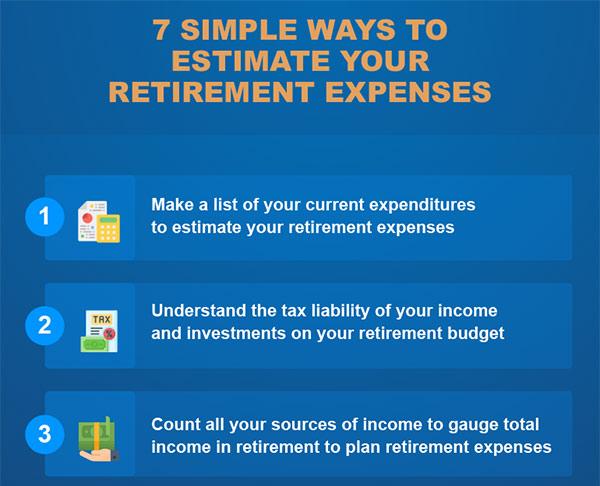 https://static.wiseradvisor.com/wiseradvisor/infographics/small/7-Simple-Ways-to-Estimate-Your-Retirement-small.jpg