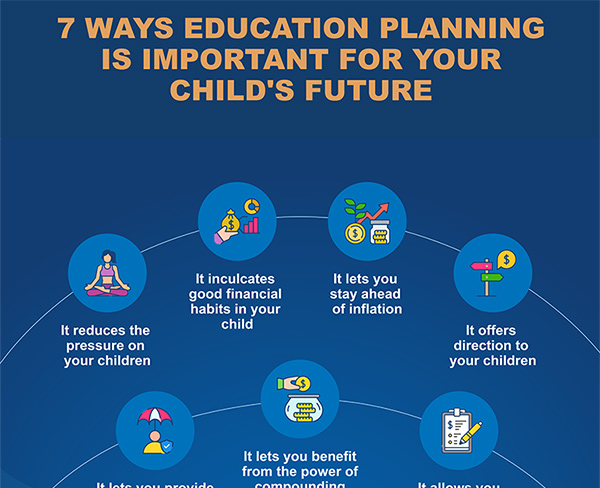https://static.wiseradvisor.com/wiseradvisor/infographics/small/7-Ways-Education-Planning-is-imp-V2-small.jpg