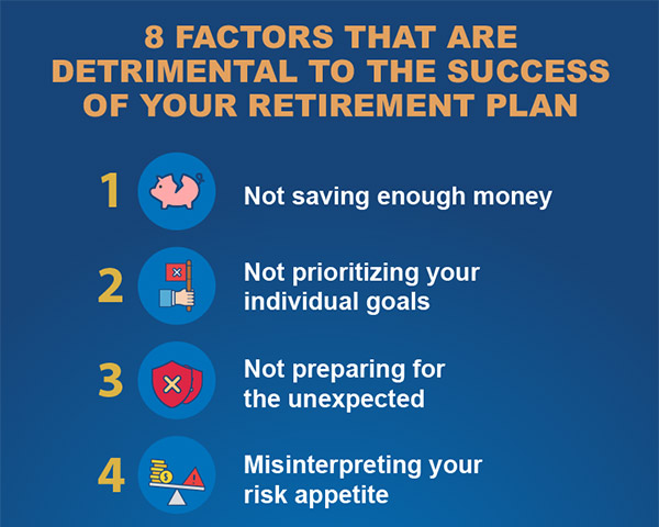 https://static.wiseradvisor.com/wiseradvisor/infographics/small/8-Factors-That-Are-Detrimental-to-the-Success-of-your-Retirement-Plan-small.jpg