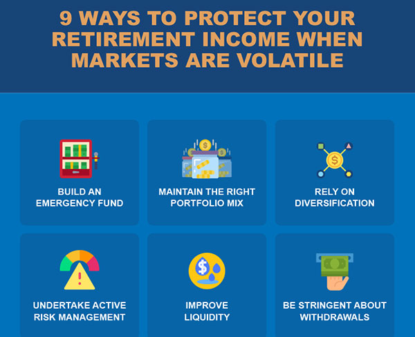 https://static.wiseradvisor.com/wiseradvisor/infographics/small/9-Ways-to-Protect-Your-Retirement-Income-When-Markets-Are-Volatile-small.jpg