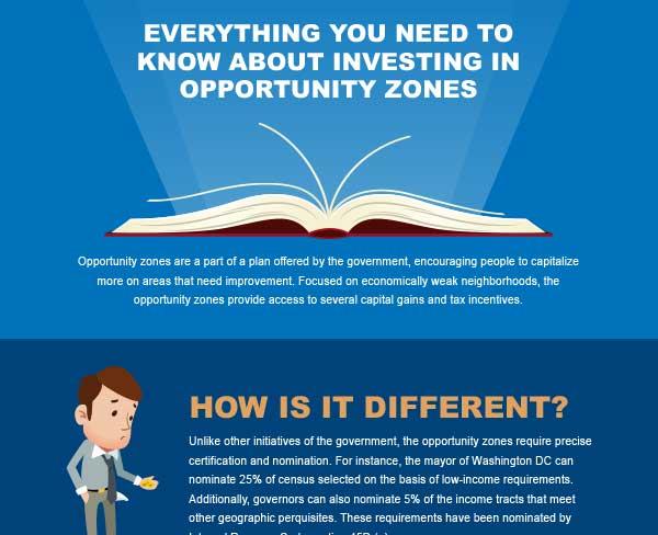 https://static.wiseradvisor.com/wiseradvisor/infographics/small/Everything-you-need-to-know.jpg