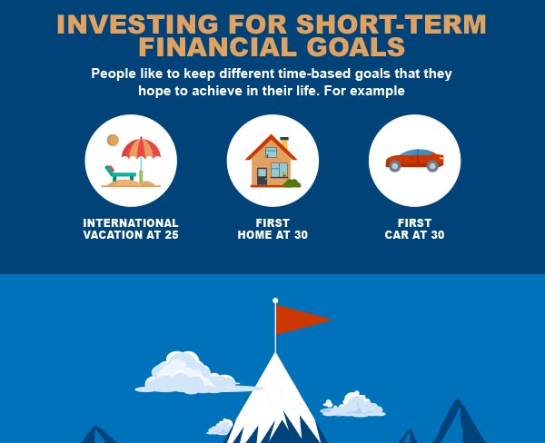 https://static.wiseradvisor.com/wiseradvisor/infographics/small/Investing-for-Shor.jpg