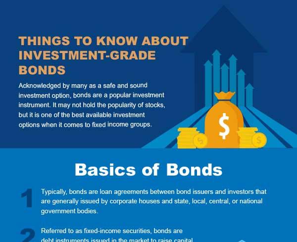 https://static.wiseradvisor.com/wiseradvisor/infographics/small/Investment-grade-Infographic.jpg