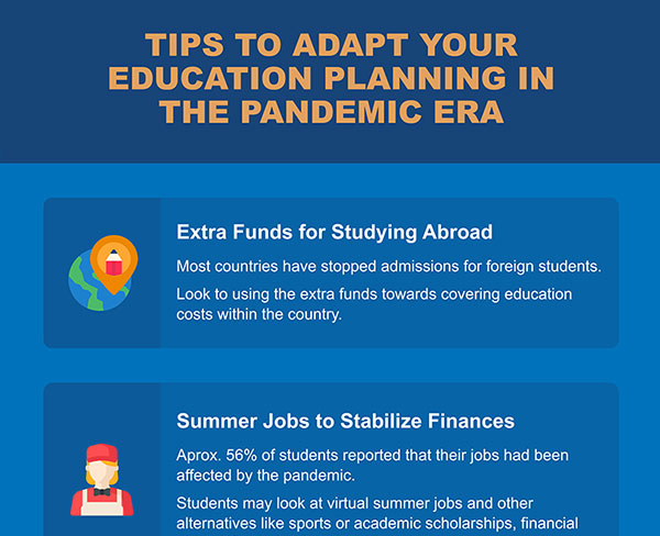 https://static.wiseradvisor.com/wiseradvisor/infographics/small/Tips-To-Adapt-Your-Education-Planning-In-This-Pandemic-Era-small.jpg