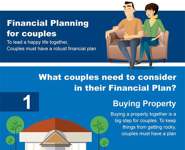 https://static.wiseradvisor.com/wiseradvisor/infographics/small/financial-planning-for-couples.jpg