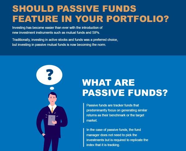 https://static.wiseradvisor.com/wiseradvisor/infographics/small/should-passive-funds.jpg